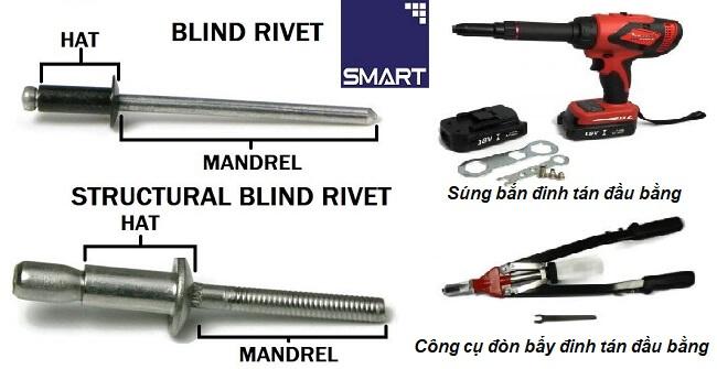 Các loại công cụ rút đinh tán